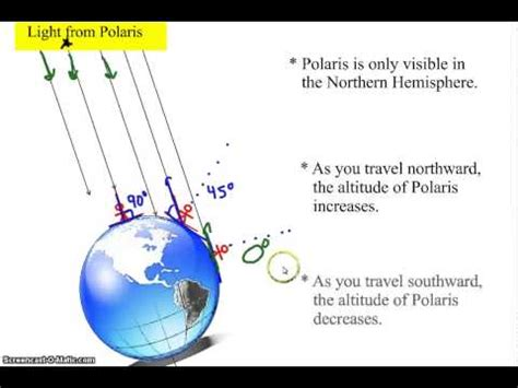 How to Calculate Azimuth | Doovi